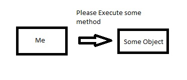 objective-c-methods